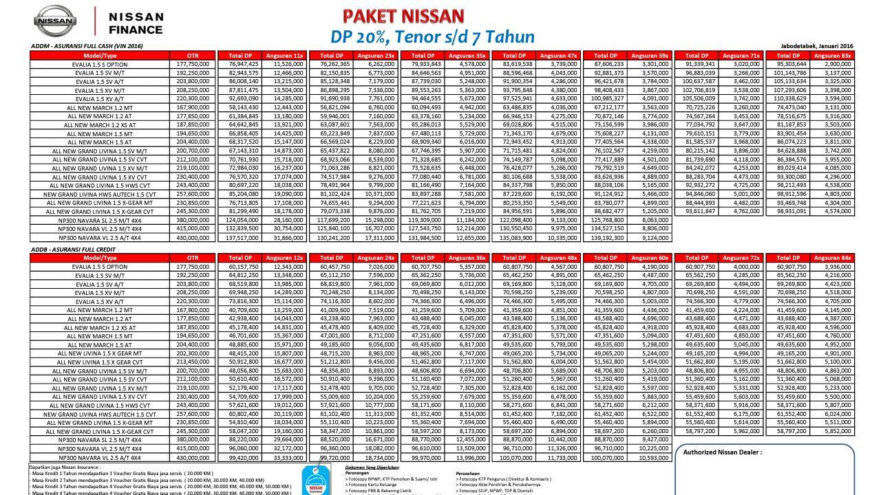 Promo Datsun Jakarta Dp 13 Juta Angsuran 2 Juta | Autos Post
